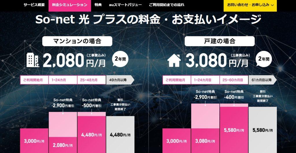 So-net 光プラス(フレッツ光)