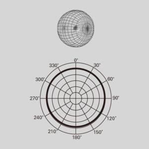 無指向性「360°」